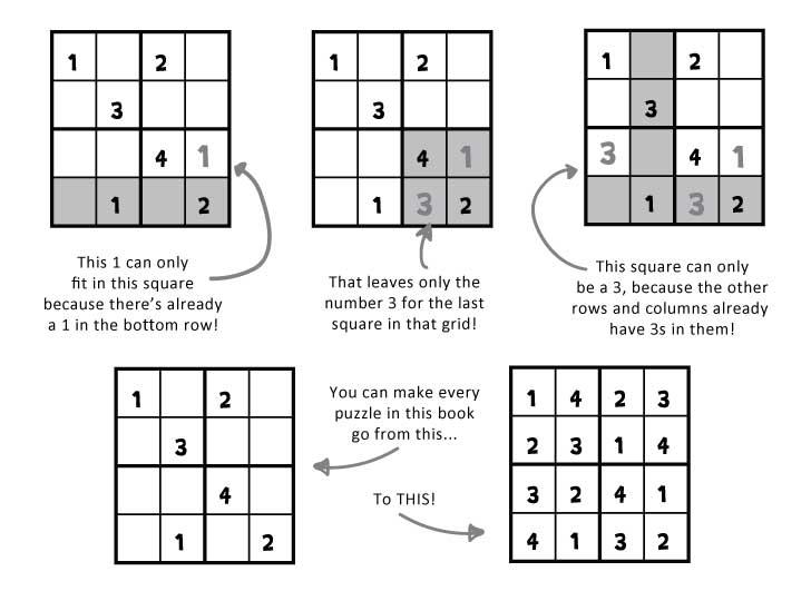 Sudoku Instructions Printable